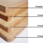 Oszlifowanie krawędzi drewnianych blatów